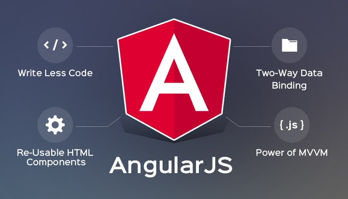 10 Best Web Development Frameworks, Should we know about backend and frontend framework? - Why AngularJS A1