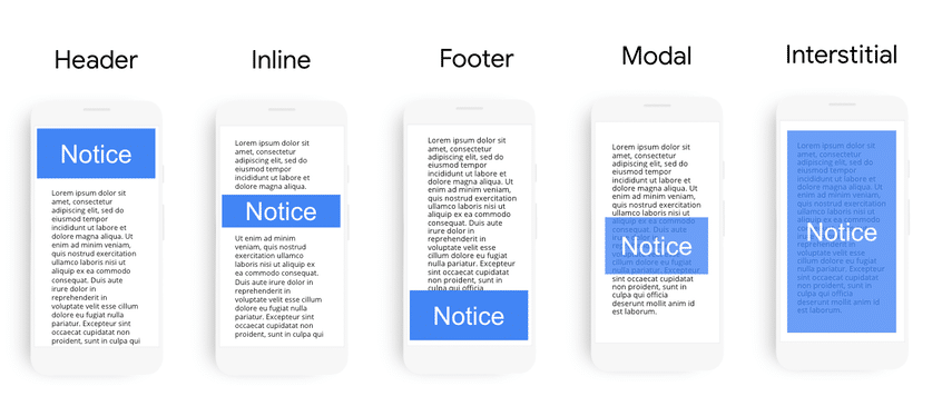Best practices for cookie notices, should we know about cookie for performance an usability? -